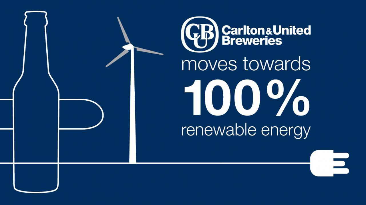 Carlton & United Breweries moves towards 100 per cent renewable energy